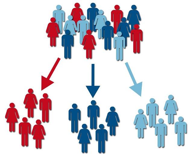 Hãy xác định chính xác khách hàng mục tiêu của mình nếu muốn kinh doanh thành công